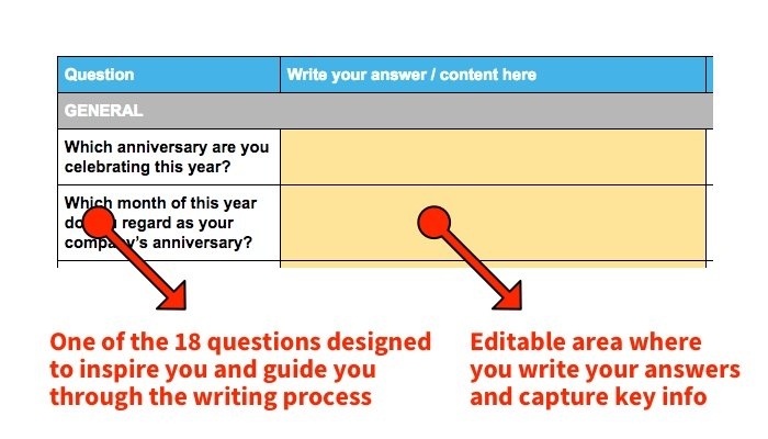 Template for writing business anniversary blog posts: sample