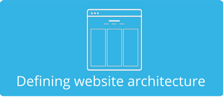 Creating website architecture
