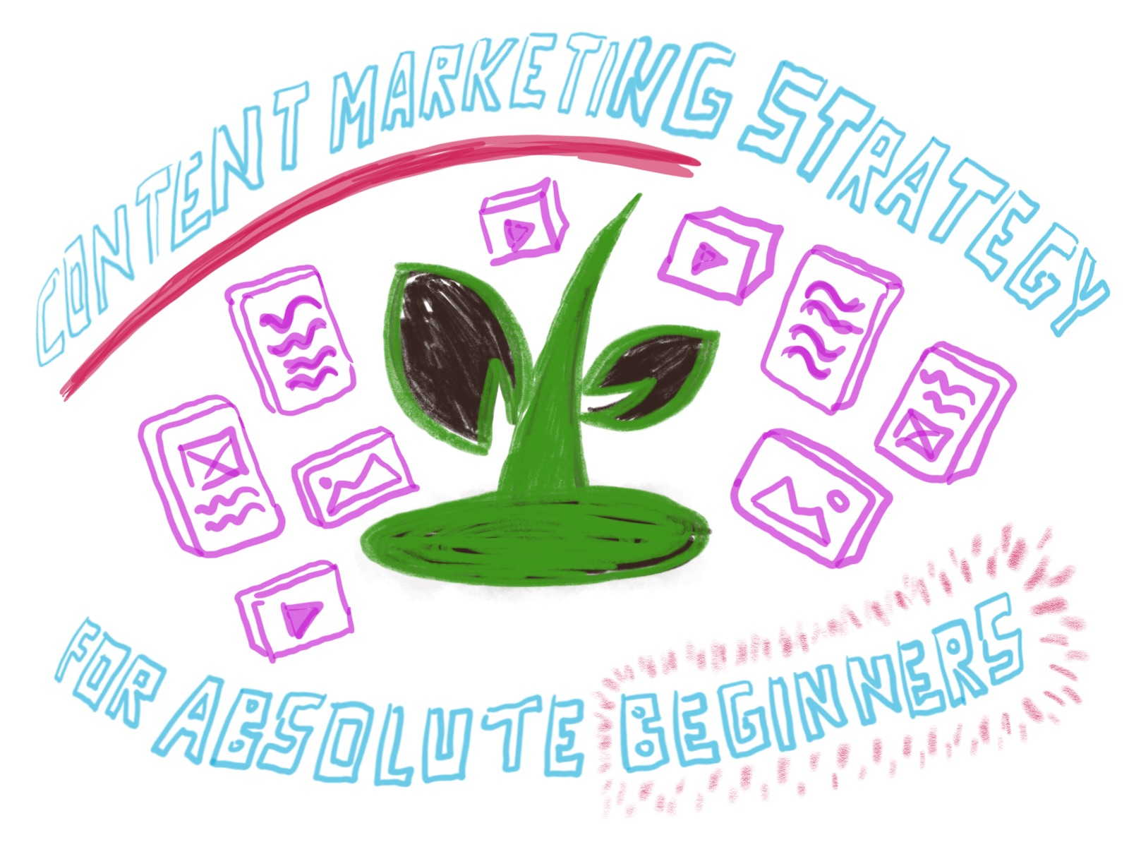 Content Marketing Strategy for Absolute Beginners